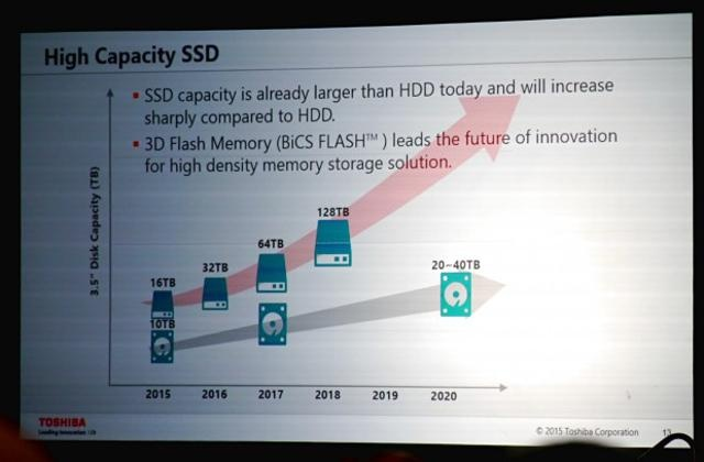 toshiba-qlc-roadmap-640x0